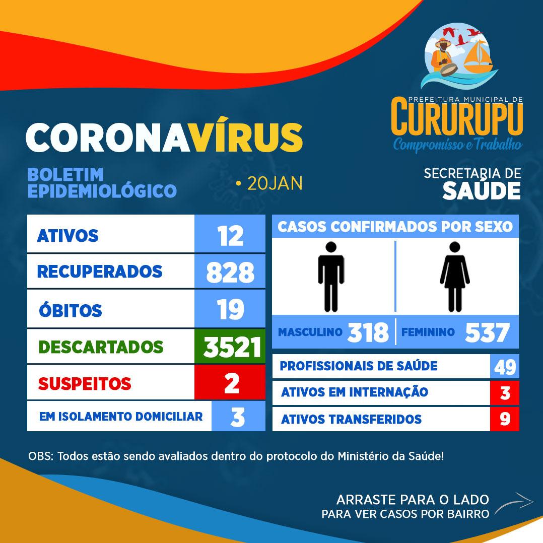 Prefeitura de Cururupu divulga atualizações do boletim epidemiológico da Covid-19
